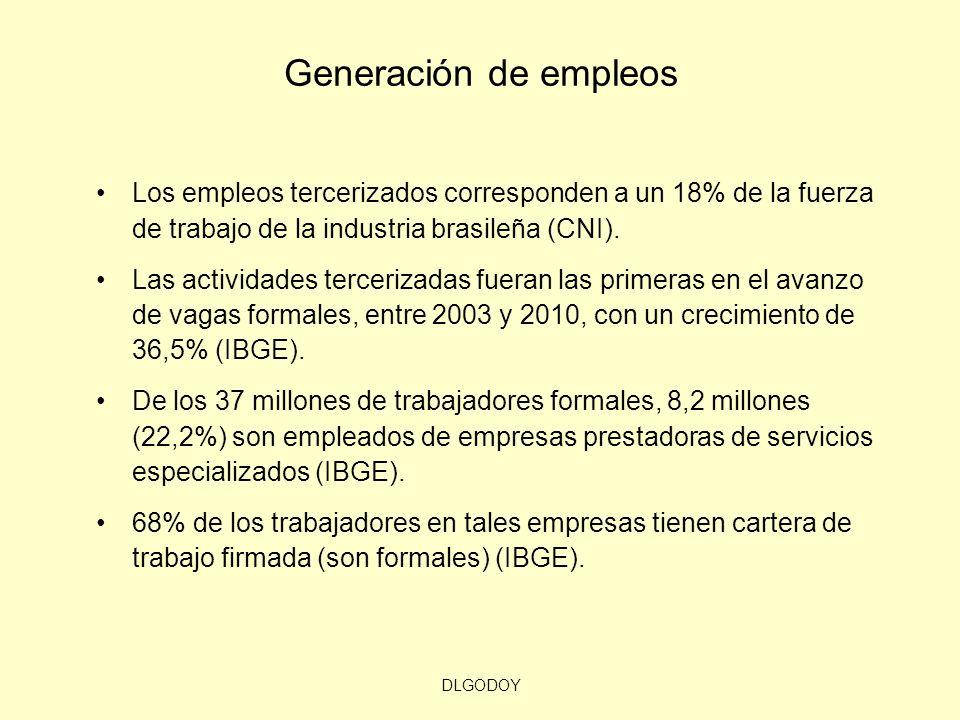 DLGODOY Generación de empleos Los empleos tercerizados corresponden a un 18% de la fuerza de trabajo de la industria brasileña (CNI). Las actividades
