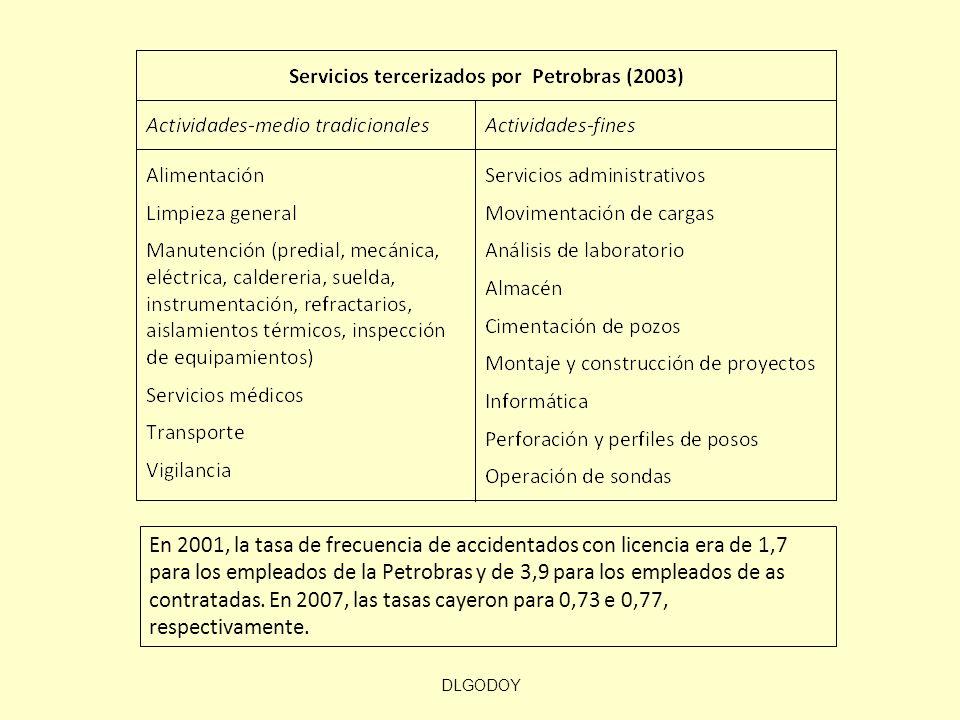 DLGODOY En 2001, la tasa de frecuencia de accidentados con licencia era de 1,7 para los empleados de la Petrobras y de 3,9 para los empleados de as co
