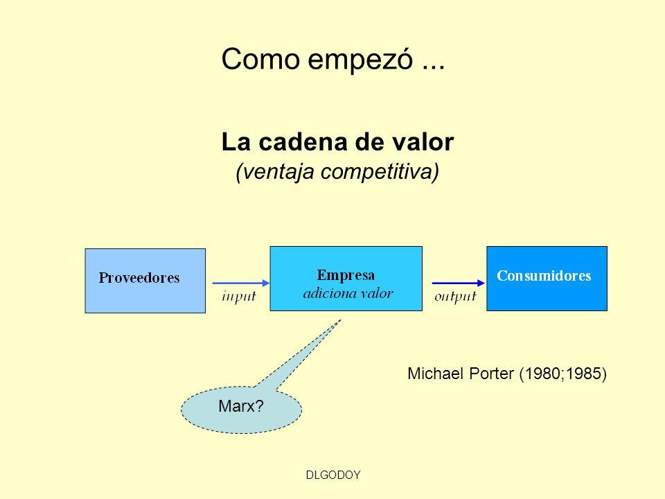 DLGODOY Como empezó... La cadena de valor (ventaja competitiva) Michael Porter (1980;1985) Marx?