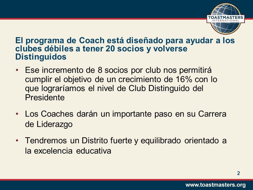 2 El programa de Coach está diseñado para ayudar a los clubes débiles a tener 20 socios y volverse Distinguidos Ese incremento de 8 socios por club no