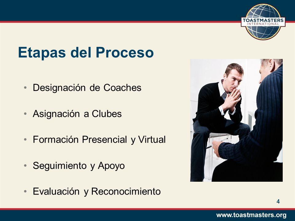 4 Etapas del Proceso Designación de Coaches Asignación a Clubes Formación Presencial y Virtual Seguimiento y Apoyo Evaluación y Reconocimiento