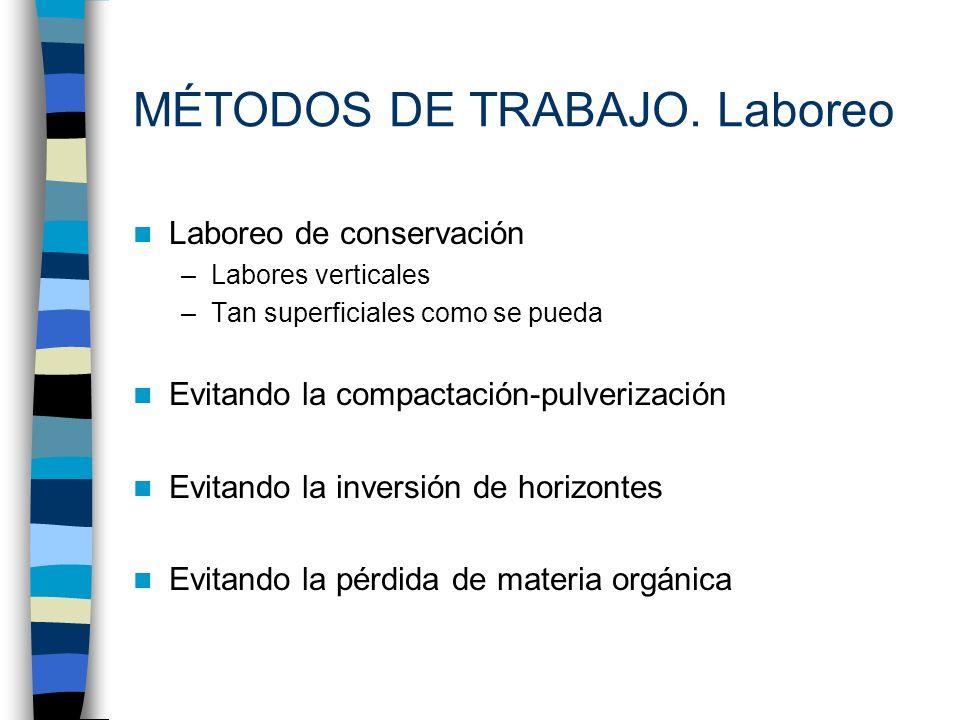 MÉTODOS DE TRABAJO. Laboreo Laboreo de conservación –Labores verticales –Tan superficiales como se pueda Evitando la compactación-pulverización Evitan