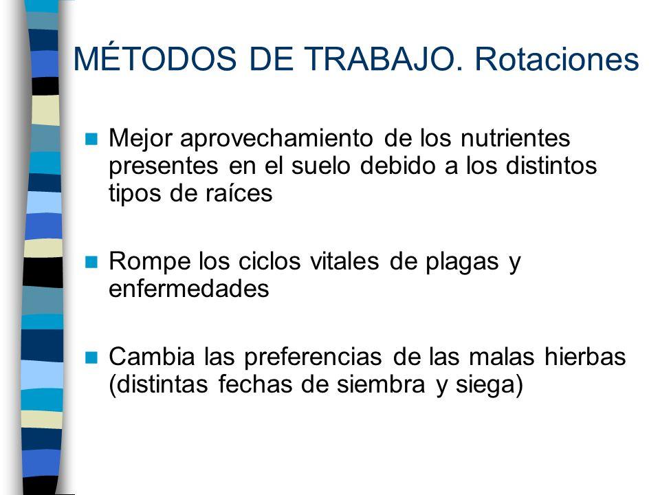 MÉTODOS DE TRABAJO. Rotaciones Mejor aprovechamiento de los nutrientes presentes en el suelo debido a los distintos tipos de raíces Rompe los ciclos v