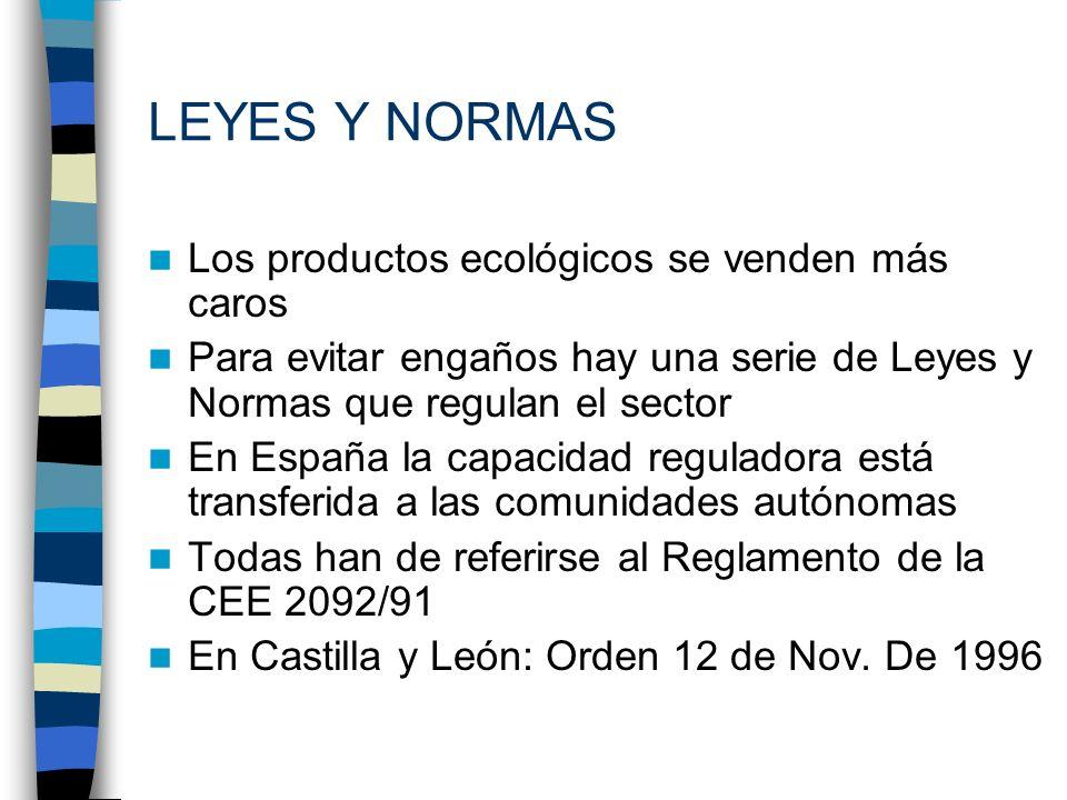 LEYES Y NORMAS Los productos ecológicos se venden más caros Para evitar engaños hay una serie de Leyes y Normas que regulan el sector En España la cap
