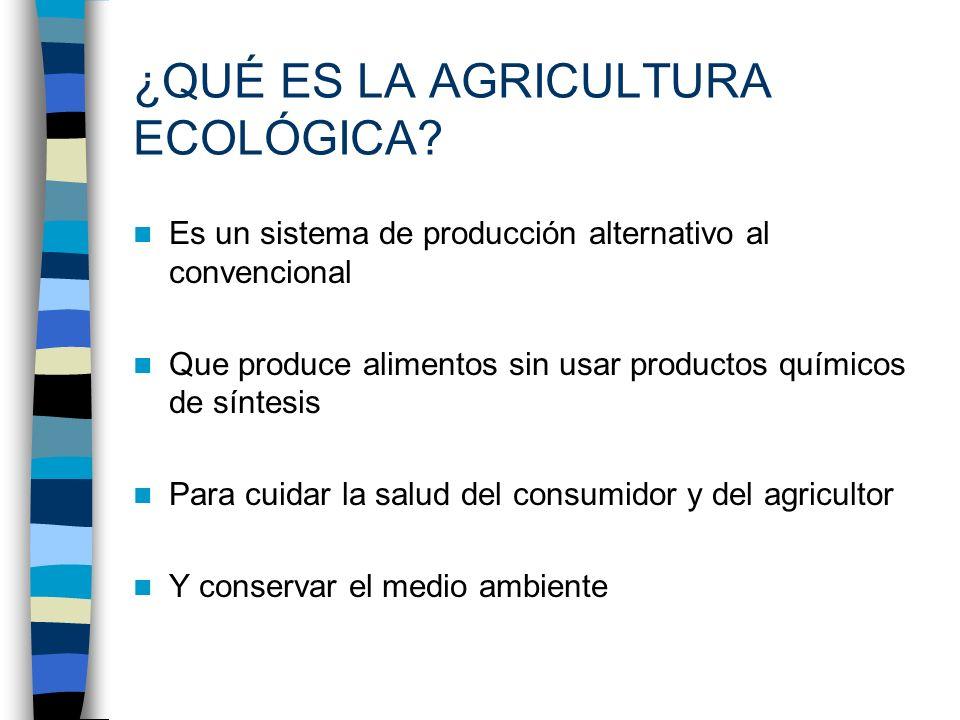 ¿QUÉ ES LA AGRICULTURA ECOLÓGICA? Es un sistema de producción alternativo al convencional Que produce alimentos sin usar productos químicos de síntesi