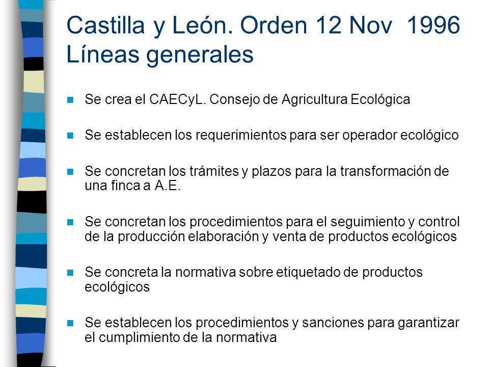 Se crea el CAECyL. Consejo de Agricultura Ecológica Se establecen los requerimientos para ser operador ecológico Se concretan los trámites y plazos pa