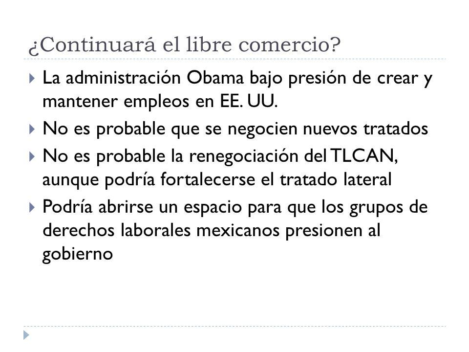 ¿Continuará el libre comercio? La administración Obama bajo presión de crear y mantener empleos en EE. UU. No es probable que se negocien nuevos trata