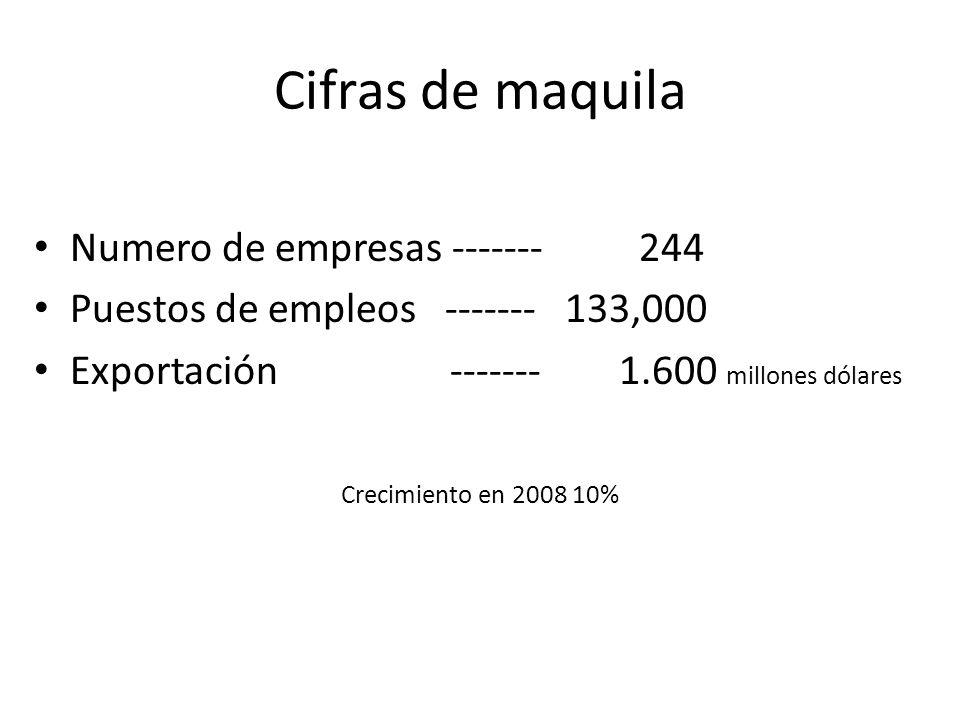 Cifras de maquila Numero de empresas ------- 244 Puestos de empleos ------- 133,000 Exportación ------- 1.600 millones dólares Crecimiento en 2008 10%
