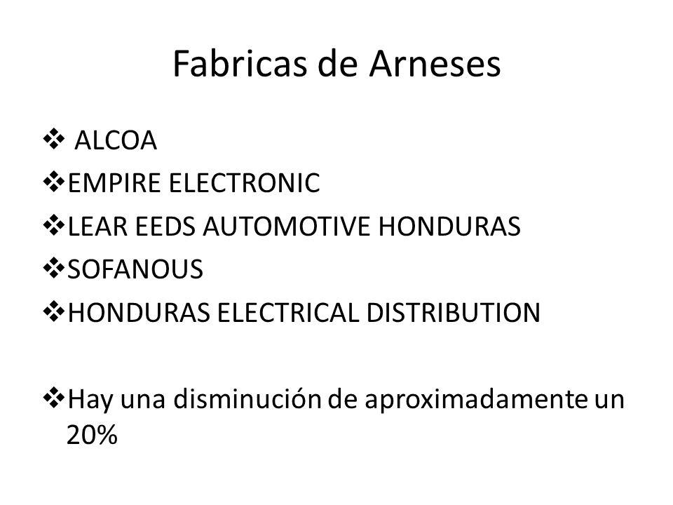 Fabricas de Arneses ALCOA EMPIRE ELECTRONIC LEAR EEDS AUTOMOTIVE HONDURAS SOFANOUS HONDURAS ELECTRICAL DISTRIBUTION Hay una disminución de aproximadam