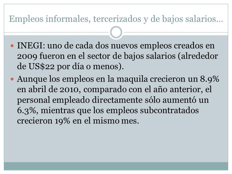 Empleos informales, tercerizados y de bajos salarios… INEGI: uno de cada dos nuevos empleos creados en 2009 fueron en el sector de bajos salarios (alrededor de US$22 por día o menos).