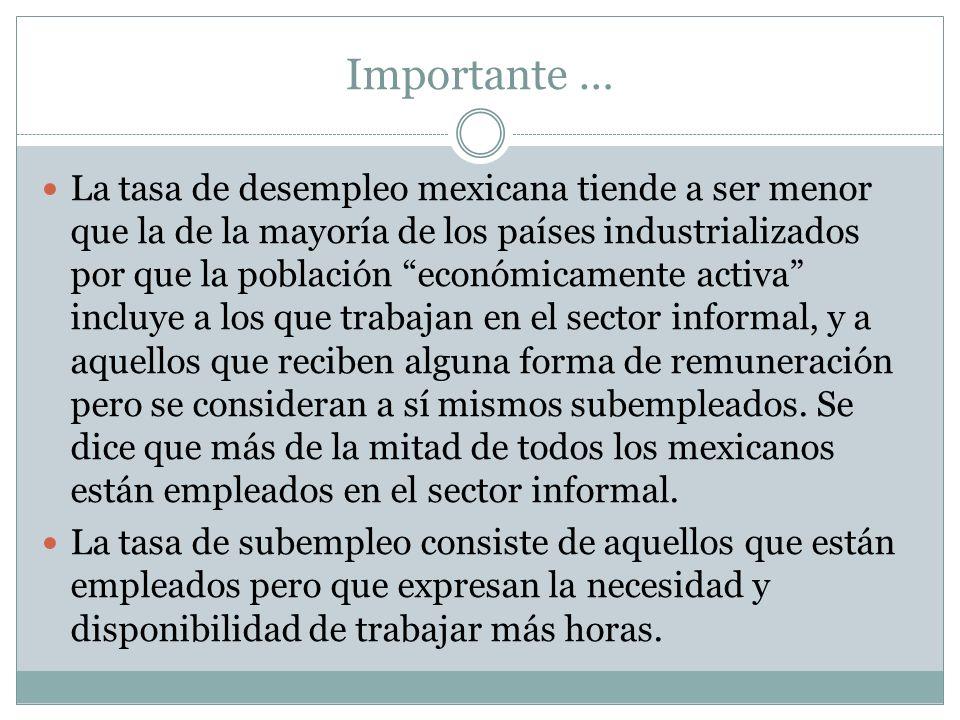 Importante … La tasa de desempleo mexicana tiende a ser menor que la de la mayoría de los países industrializados por que la población económicamente activa incluye a los que trabajan en el sector informal, y a aquellos que reciben alguna forma de remuneración pero se consideran a sí mismos subempleados.
