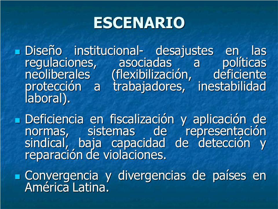 ESCENARIO Diseño institucional- desajustes en las regulaciones, asociadas a políticas neoliberales (flexibilización, deficiente protección a trabajadores, inestabilidad laboral).