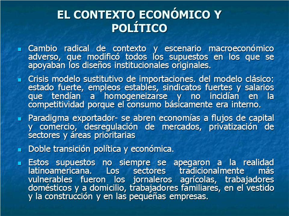 EL CONTEXTO ECONÓMICO Y POLÍTICO Cambio radical de contexto y escenario macroeconómico adverso, que modificó todos los supuestos en los que se apoyaban los diseños institucionales originales.