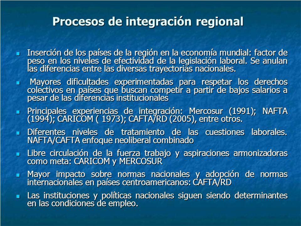 Procesos de integración regional Procesos de integración regional Inserción de los países de la región en la economía mundial: factor de peso en los niveles de efectividad de la legislación laboral.