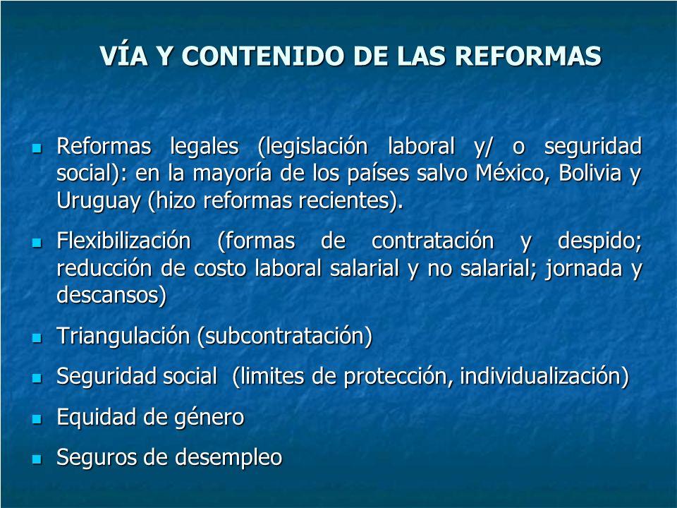 VÍA Y CONTENIDO DE LAS REFORMAS VÍA Y CONTENIDO DE LAS REFORMAS Reformas legales (legislación laboral y/ o seguridad social): en la mayoría de los países salvo México, Bolivia y Uruguay (hizo reformas recientes).