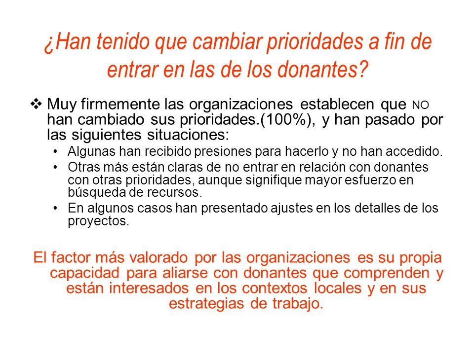 ¿Han tenido que cambiar prioridades a fin de entrar en las de los donantes? Muy firmemente las organizaciones establecen que NO han cambiado sus prior