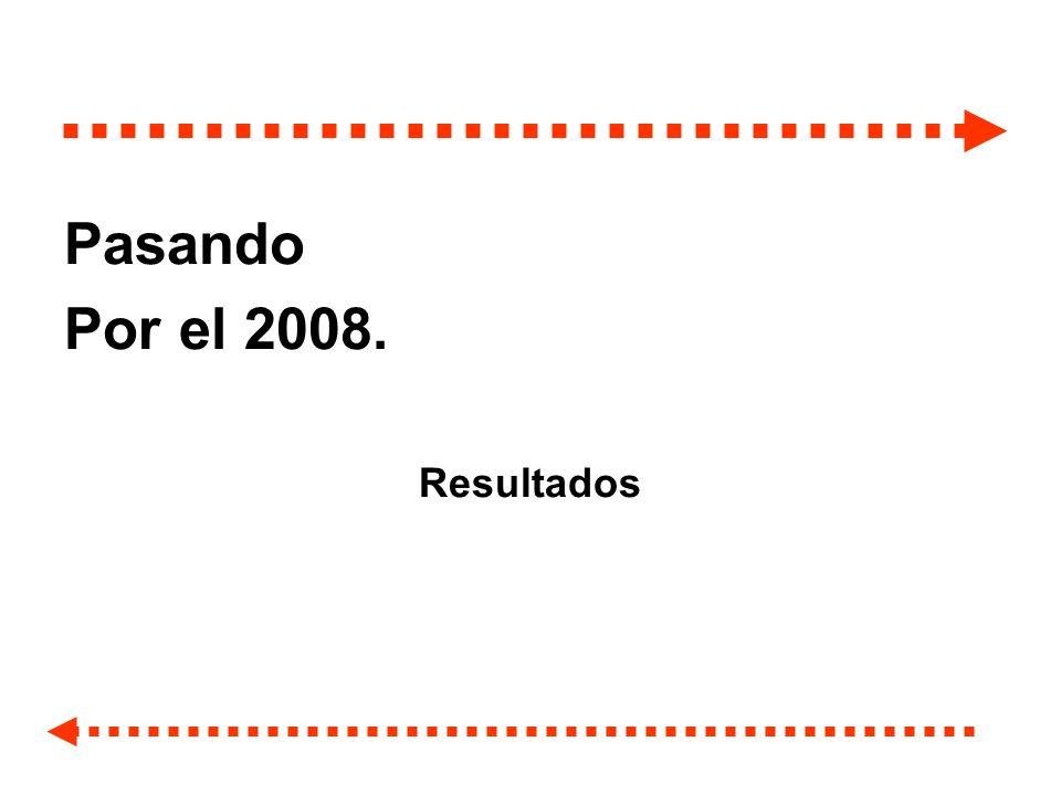 Pasando Por el 2008. Resultados