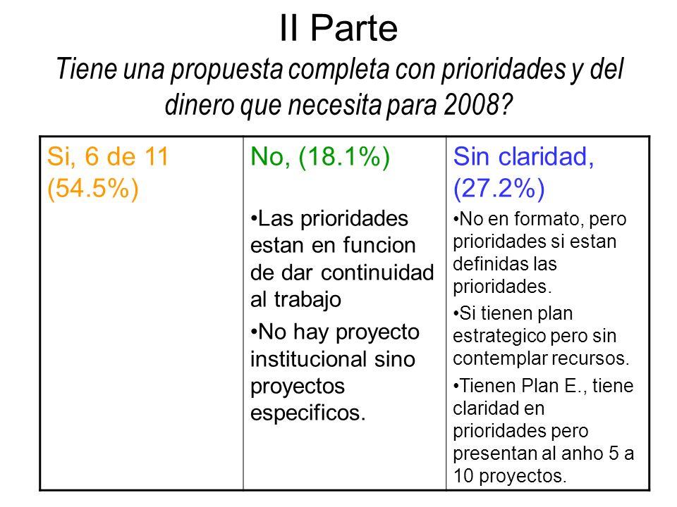 II Parte Tiene una propuesta completa con prioridades y del dinero que necesita para 2008? Si, 6 de 11 (54.5%) No, (18.1%) Las prioridades estan en fu