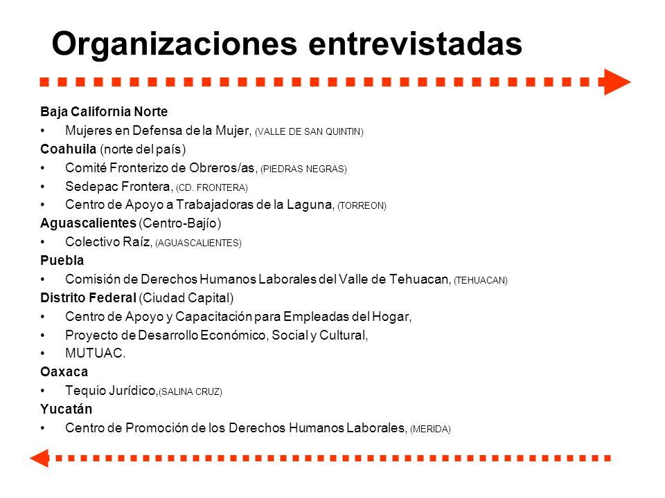 Baja California Norte Mujeres en Defensa de la Mujer, (VALLE DE SAN QUINTIN) Coahuila (norte del país) Comité Fronterizo de Obreros/as, (PIEDRAS NEGRA