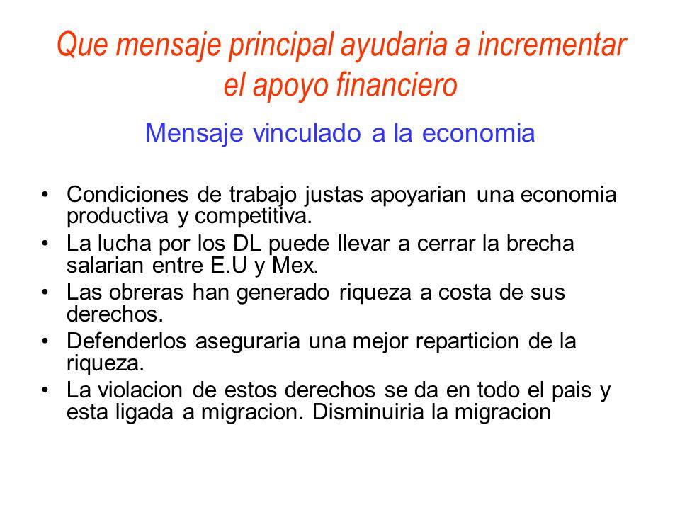Que mensaje principal ayudaria a incrementar el apoyo financiero Mensaje vinculado a la economia Condiciones de trabajo justas apoyarian una economia productiva y competitiva.