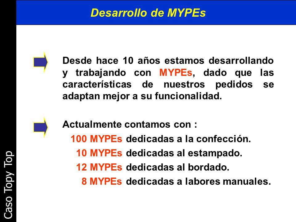 Desarrollo de MYPEs Desde hace 10 años estamos desarrollando y trabajando con MYPEs, dado que las características de nuestros pedidos se adaptan mejor