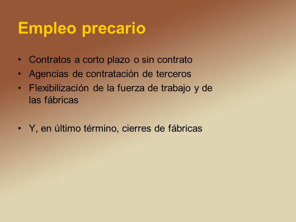 Empleo precario Contratos a corto plazo o sin contrato Agencias de contratación de terceros Flexibilización de la fuerza de trabajo y de las fábricas