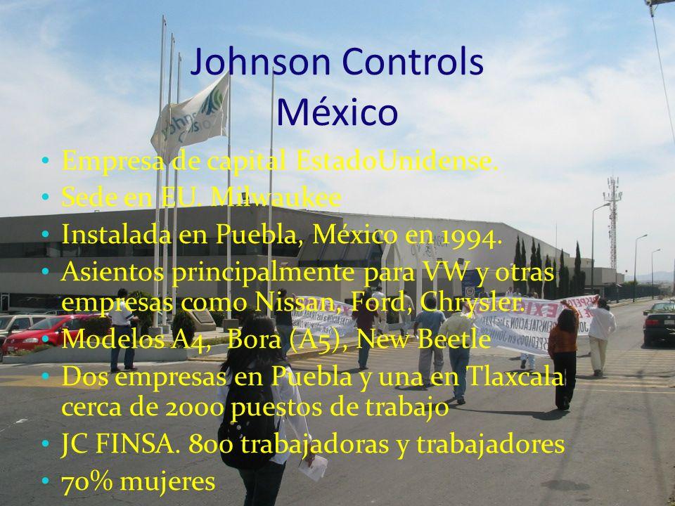 Johnson Controls México Empresa de capital EstadoUnidense. Sede en EU. Milwaukee Instalada en Puebla, México en 1994. Asientos principalmente para VW