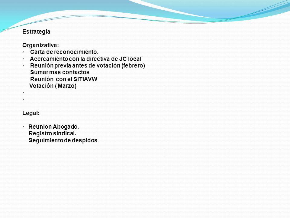 Estrategia Organizativa: · Carta de reconocimiento. · Acercamiento con la directiva de JC local · Reunión previa antes de votación (febrero) Sumar mas