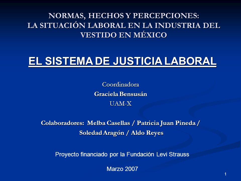 1 NORMAS, HECHOS Y PERCEPCIONES: LA SITUACIÓN LABORAL EN LA INDUSTRIA DEL VESTIDO EN MÉXICO Coordinadora Graciela Bensusán UAM-X Colaboradores: Melba