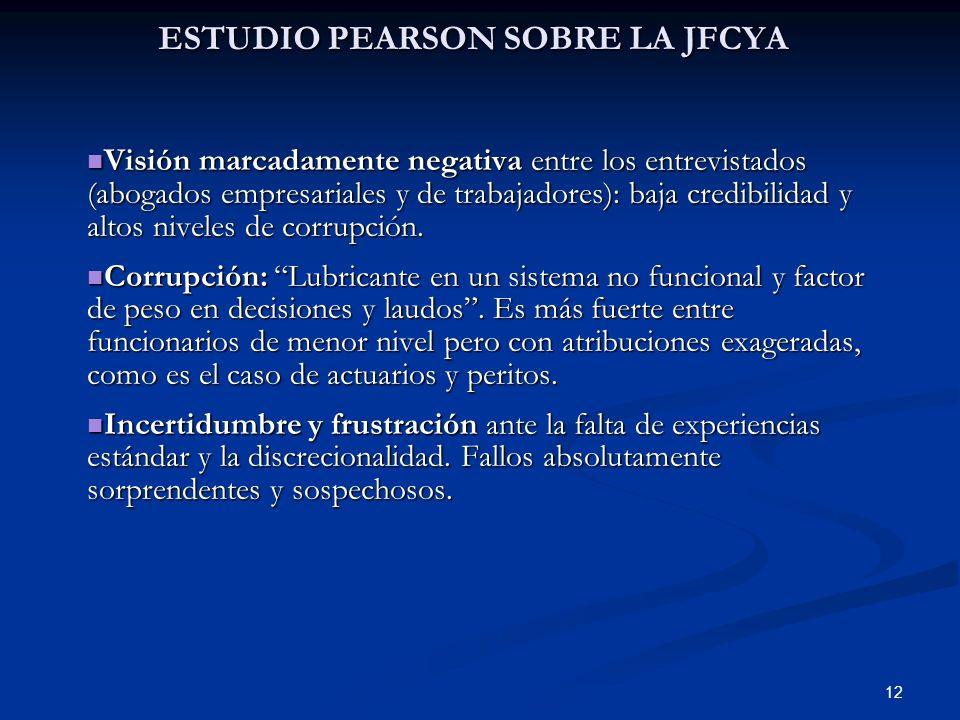 12 ESTUDIO PEARSON SOBRE LA JFCYA Visión marcadamente negativa entre los entrevistados (abogados empresariales y de trabajadores): baja credibilidad y