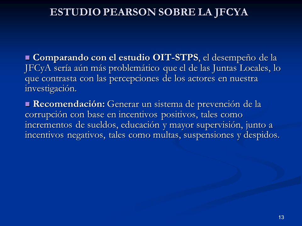 13 ESTUDIO PEARSON SOBRE LA JFCYA Comparando con el estudio OIT-STPS, el desempeño de la JFCyA sería aún más problemático que el de las Juntas Locales