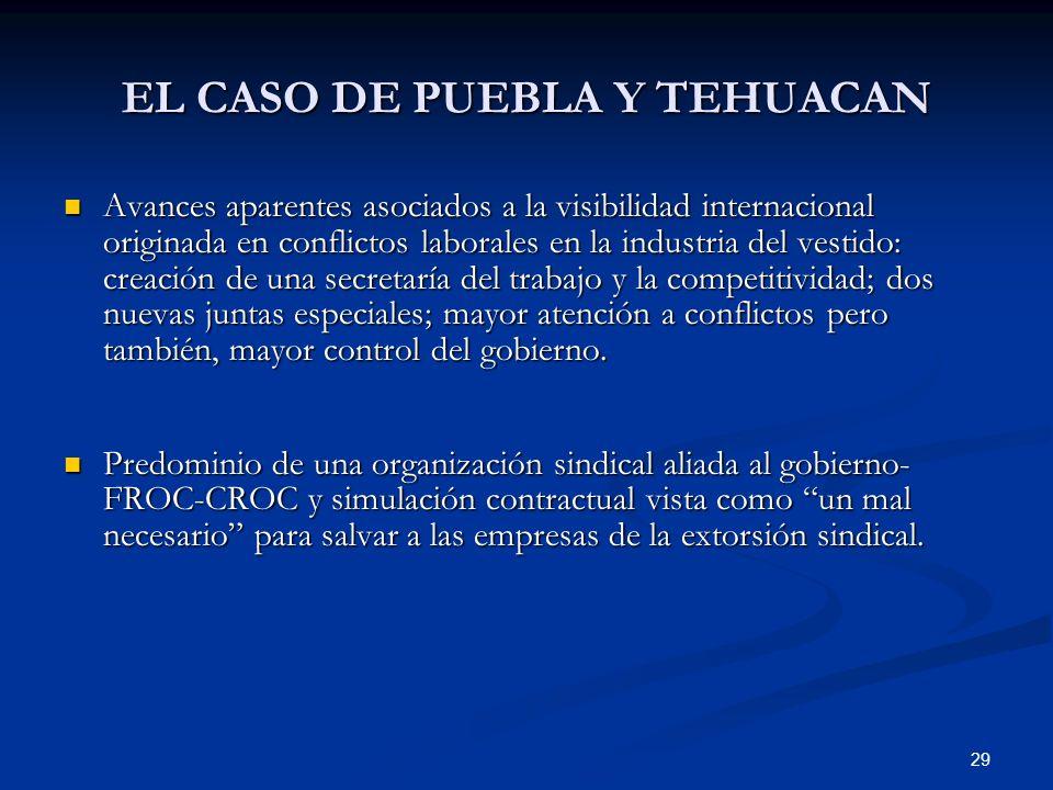 29 EL CASO DE PUEBLA Y TEHUACAN Avances aparentes asociados a la visibilidad internacional originada en conflictos laborales en la industria del vesti