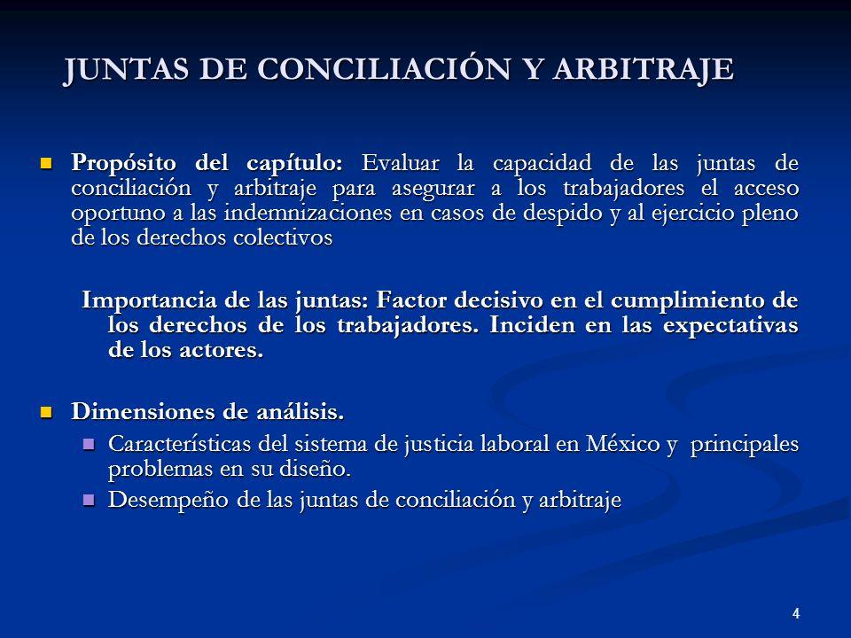 4 Propósito del capítulo: Evaluar la capacidad de las juntas de conciliación y arbitraje para asegurar a los trabajadores el acceso oportuno a las ind