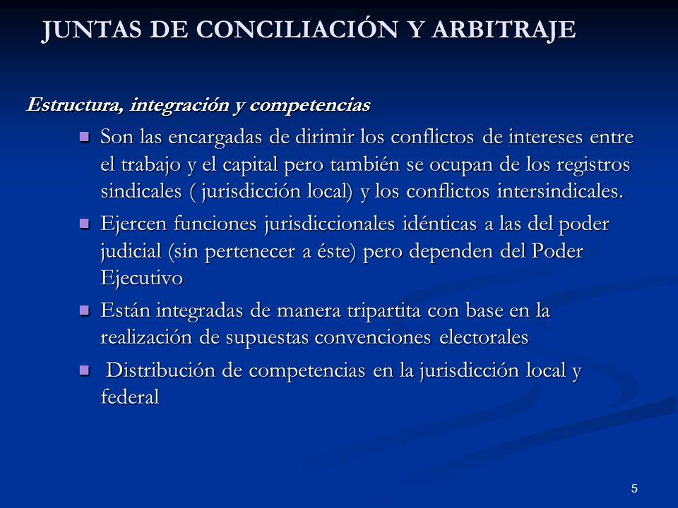 5 Estructura, integración y competencias Son las encargadas de dirimir los conflictos de intereses entre el trabajo y el capital pero también se ocupa