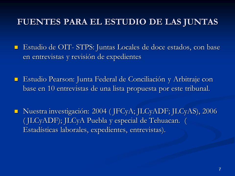 7 FUENTES PARA EL ESTUDIO DE LAS JUNTAS Estudio de OIT- STPS: Juntas Locales de doce estados, con base en entrevistas y revisión de expedientes Estudi