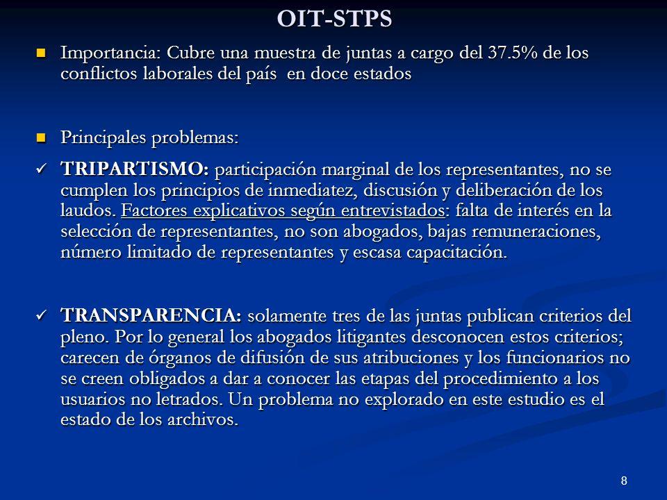 8OIT-STPS Importancia: Cubre una muestra de juntas a cargo del 37.5% de los conflictos laborales del país en doce estados Importancia: Cubre una muest