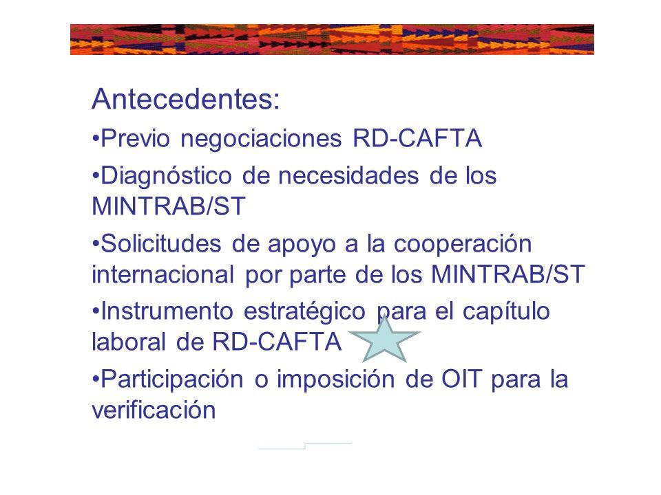 Antecedentes: Previo negociaciones RD-CAFTA Diagnóstico de necesidades de los MINTRAB/ST Solicitudes de apoyo a la cooperación internacional por parte de los MINTRAB/ST Instrumento estratégico para el capítulo laboral de RD-CAFTA Participación o imposición de OIT para la verificación
