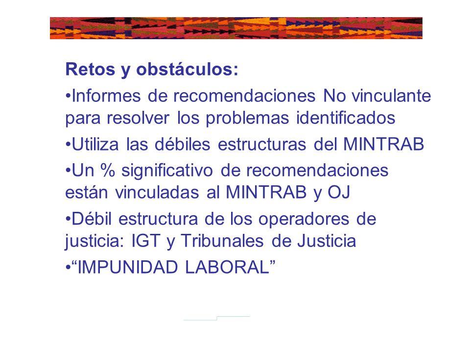 Retos y obstáculos: Informes de recomendaciones No vinculante para resolver los problemas identificados Utiliza las débiles estructuras del MINTRAB Un
