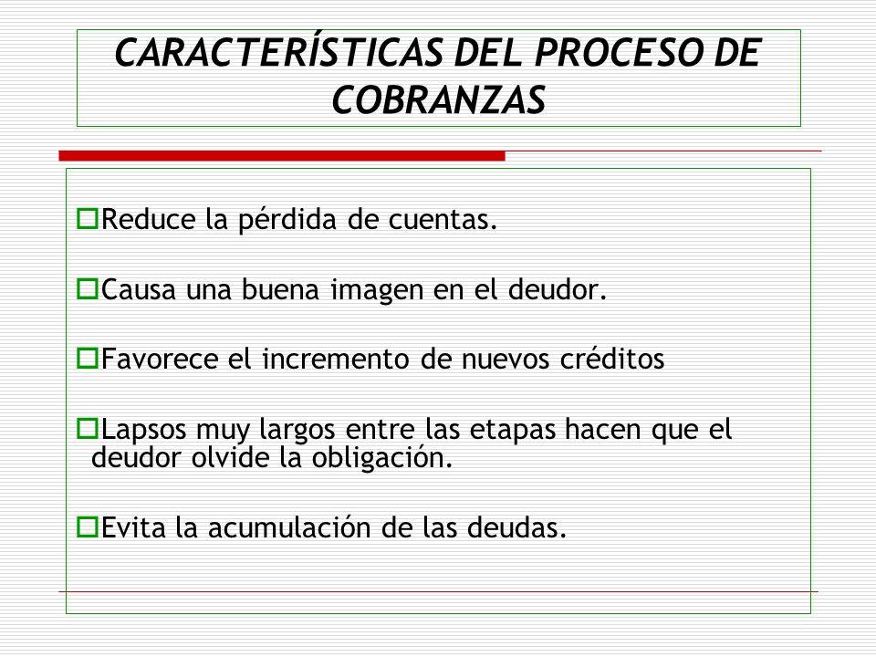 CARACTERÍSTICAS DEL PROCESO DE COBRANZAS Reduce la pérdida de cuentas. Causa una buena imagen en el deudor. Favorece el incremento de nuevos créditos