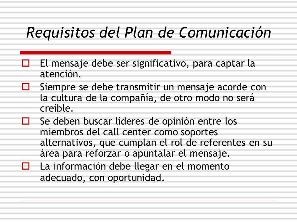 Requisitos del Plan de Comunicación El mensaje debe ser significativo, para captar la atención. Siempre se debe transmitir un mensaje acorde con la cu