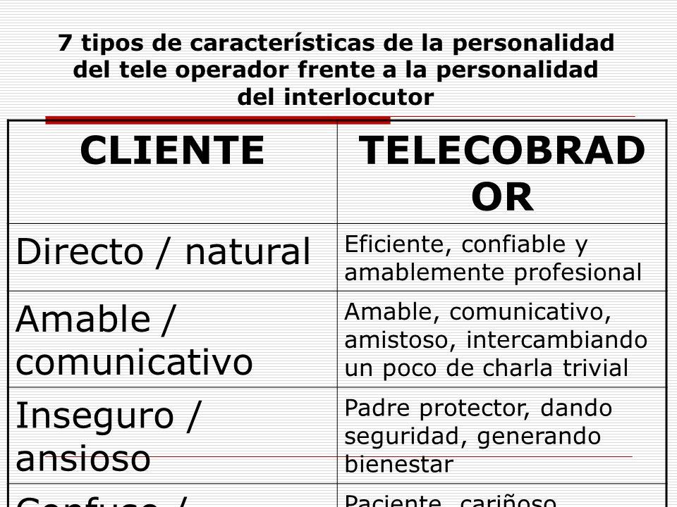 DECÁLAGO DE ACTITUDES DE UN TELECOBRADOR 1.Buena disposición hacia la tarea y orientación al cliente.