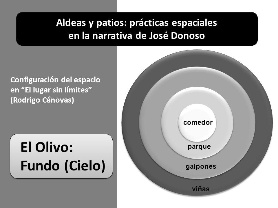 viñas galpones parque comedor El Olivo: Fundo (Cielo) El Olivo: Fundo (Cielo) Configuración del espacio en El lugar sin límites (Rodrigo Cánovas) Alde