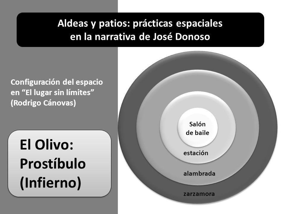zarzamora alambrada estación Salón de baile El Olivo: Prostíbulo (Infierno) El Olivo: Prostíbulo (Infierno) Configuración del espacio en El lugar sin