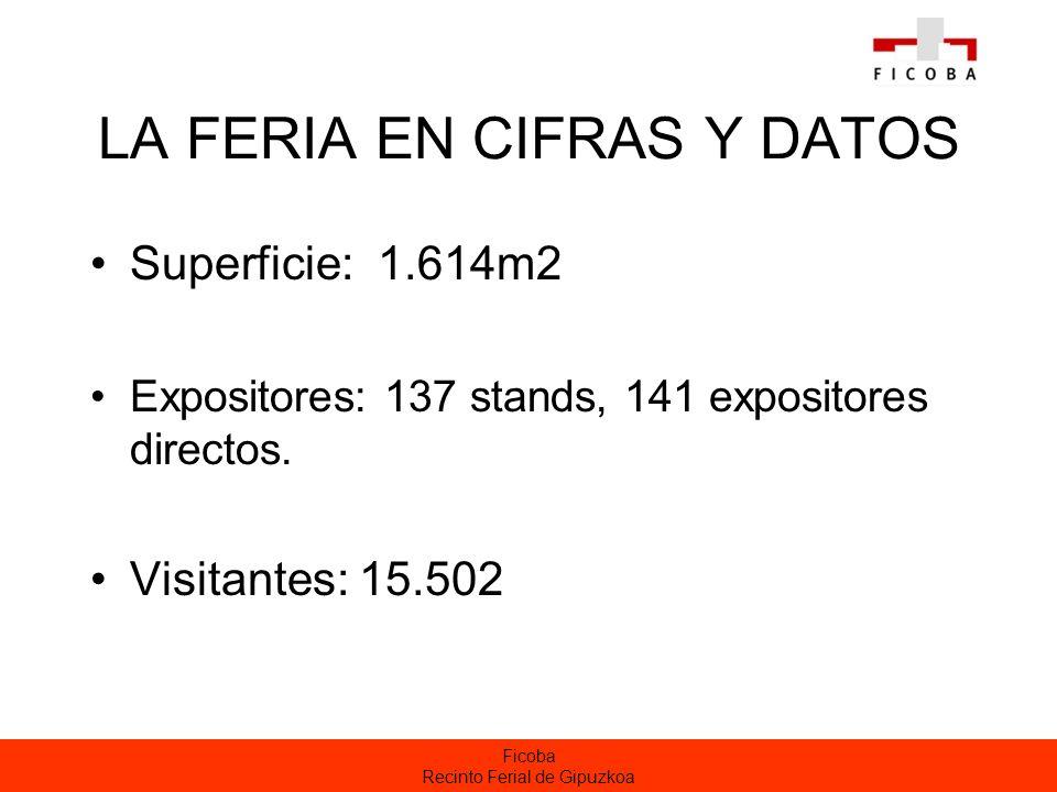 Ficoba Recinto Ferial de Gipuzkoa LA FERIA EN CIFRAS Y DATOS Superficie: 1.614m2 Expositores: 137 stands, 141 expositores directos.