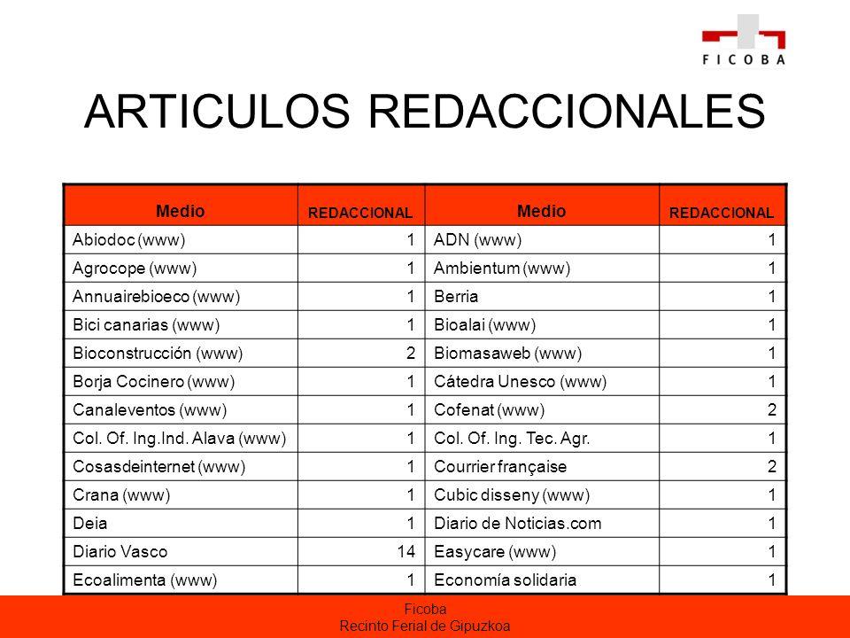 Ficoba Recinto Ferial de Gipuzkoa ARTICULOS REDACCIONALES Medio REDACCIONAL Medio REDACCIONAL Abiodoc (www)1ADN (www)1 Agrocope (www)1Ambientum (www)1