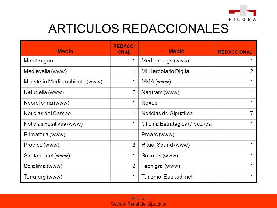 Ficoba Recinto Ferial de Gipuzkoa ARTICULOS REDACCIONALES Medio REDACCI ONAL Medio REDACCIONAL Manttangorri1Medicablogs (www)1 Medievalia (www)1Mi Her