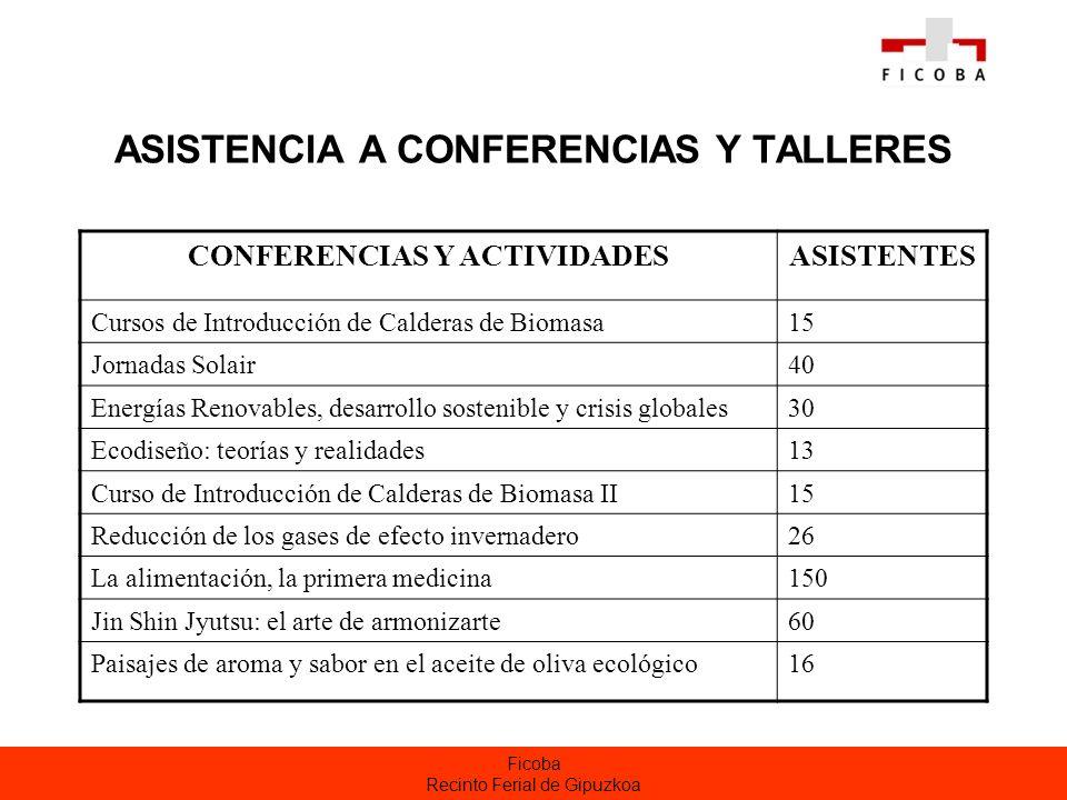 Ficoba Recinto Ferial de Gipuzkoa ASISTENCIA A CONFERENCIAS Y TALLERES CONFERENCIAS Y ACTIVIDADESASISTENTES Cursos de Introducción de Calderas de Biom