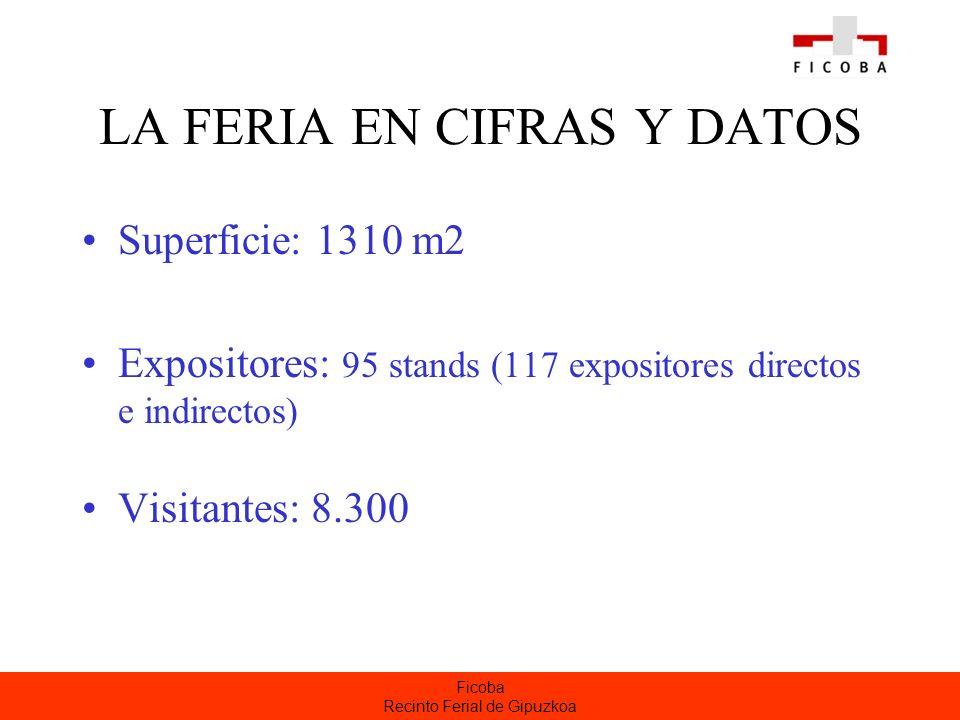 Ficoba Recinto Ferial de Gipuzkoa LA FERIA EN CIFRAS Y DATOS Superficie: 1310 m2 Expositores: 95 stands (117 expositores directos e indirectos) Visita
