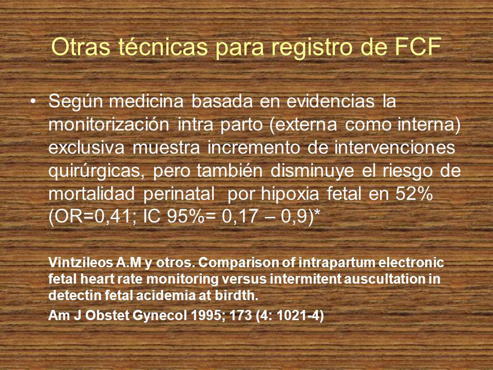 Otras técnicas para registro de FCF Según medicina basada en evidencias la monitorización intra parto (externa como interna) exclusiva muestra increme
