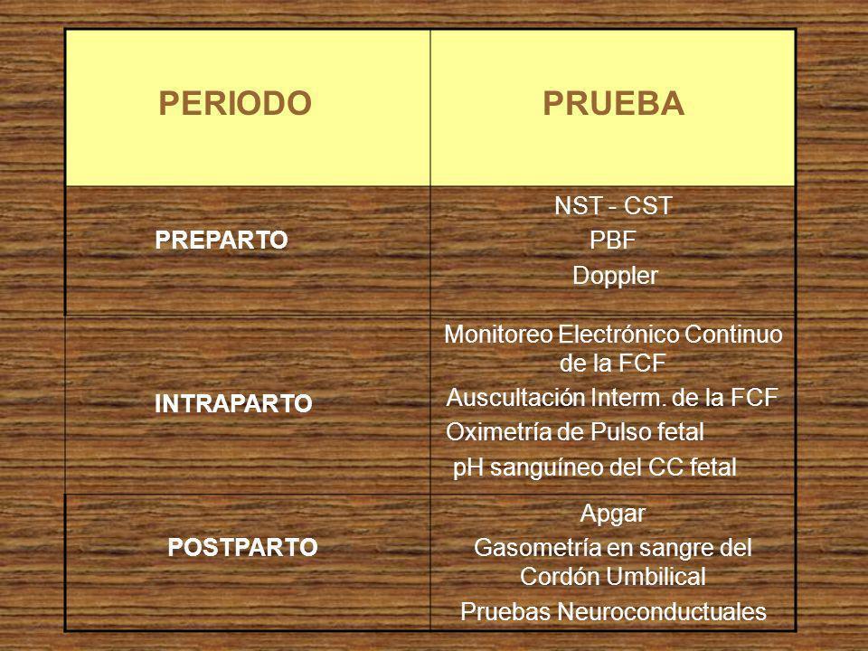 DILEMA CLÍNICO : ¿CUÁNDO DEBE PRODUCIRSE EL PARTO.